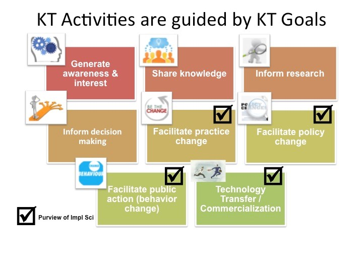 KT goals